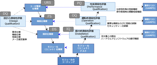 https://www.to-be.co.jp/solution/assets_c/2017/03/CSV01-thumb-530xauto-5281.png